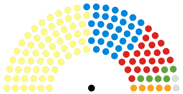 Illustration of Membership of the Scottish Parliament
